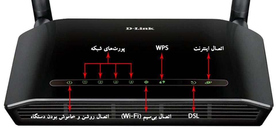 مودم ADSL2 Plus بیسیم دی-لینک DSL-2740U