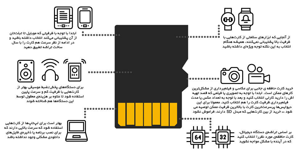 کارت حافظه microSDHC کداک همراه با آداپتور ظرفیت 8 گیگابایت