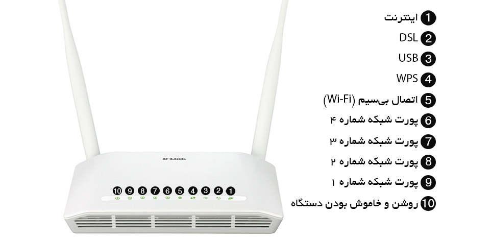 مودم روتر ADSL2 Plus بیسیم N300 دی-لینک مدل DSL-2750U