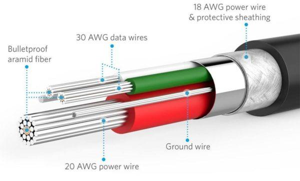 کابل تبدیل USB به microUSB انکر مدل A8133 PowerLine به طول 1.8 متر