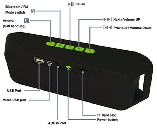 اسپیکر بلوتوثی مدل MEGABASS A2DP